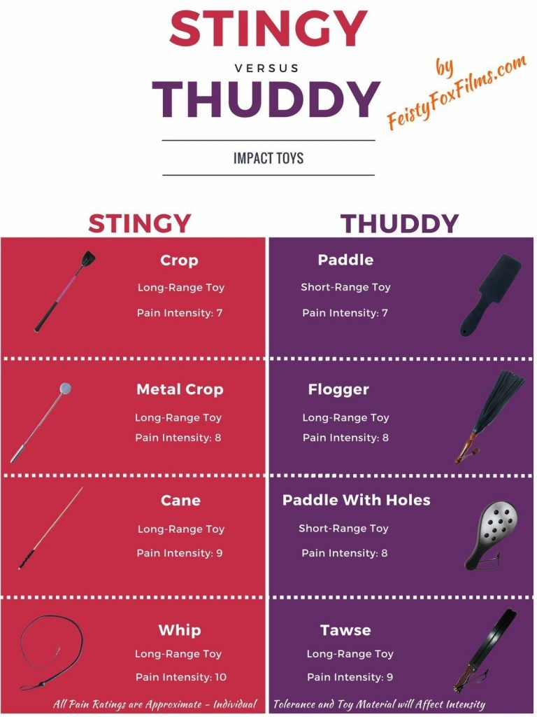 Impact Toys Stingy versus Thuddy